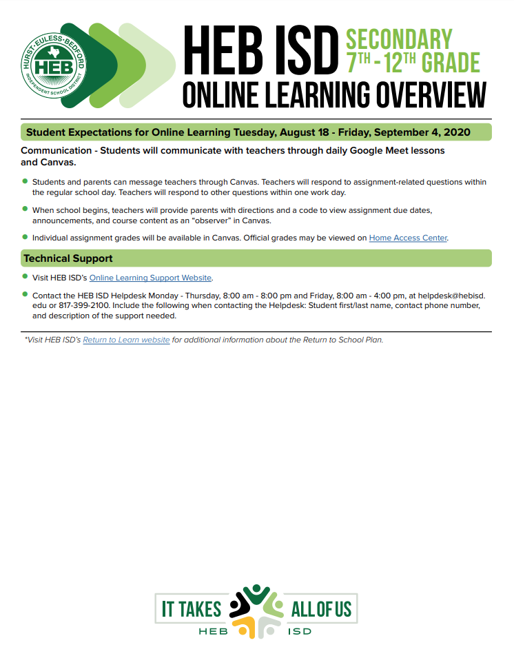 Online Learning Overview - Secondary Page 2 (transcript provided on page)